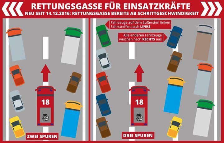 Rettungsgasse kann Leben retten